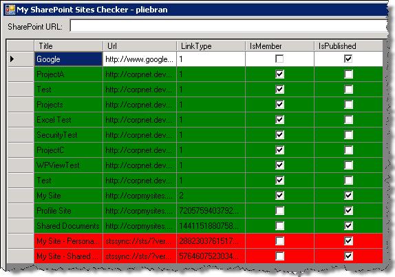 MySharePointSiteChecker